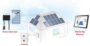 SolarEdge 3 kW Grid Tied Solar Kit
